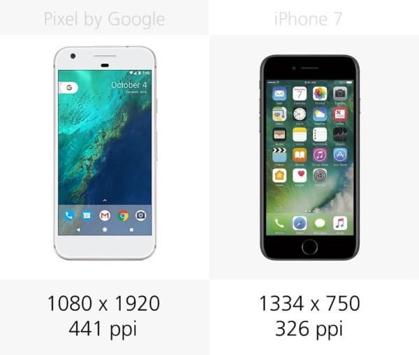 Сравнение iPhone 7 и Google Pixel (5 дюймов)