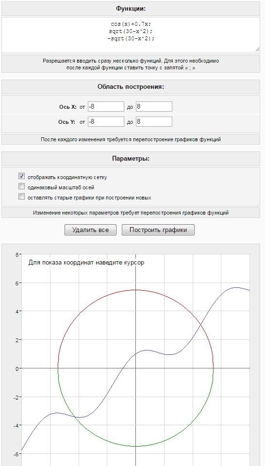 Как построить график онлайн Aiportal.ru