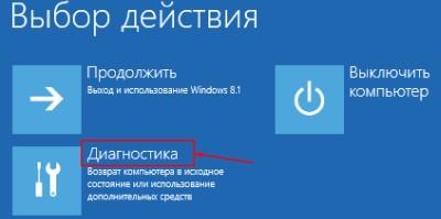 Почему Windows 10 не запускается (не загружается)