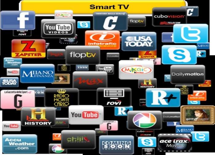 Как смотреть Smart TV фильмы и сериалы бесплатно