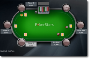 Как играть в Техасский Холдем (покер)